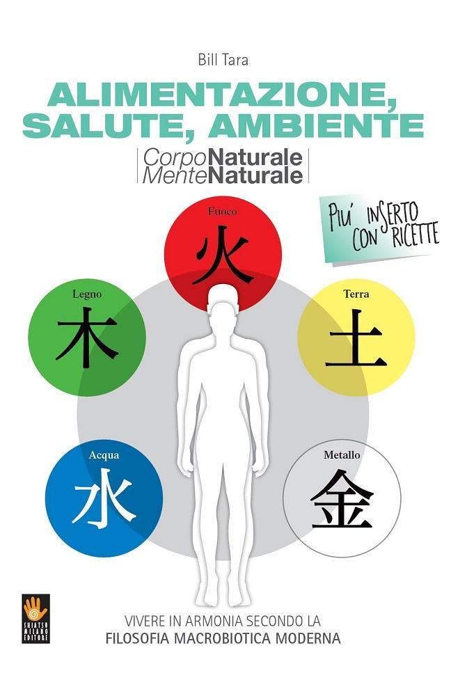 Corpo naturale mente naturale ricette per le 5 stagioni for Vero cibo e il tuo corpo testo